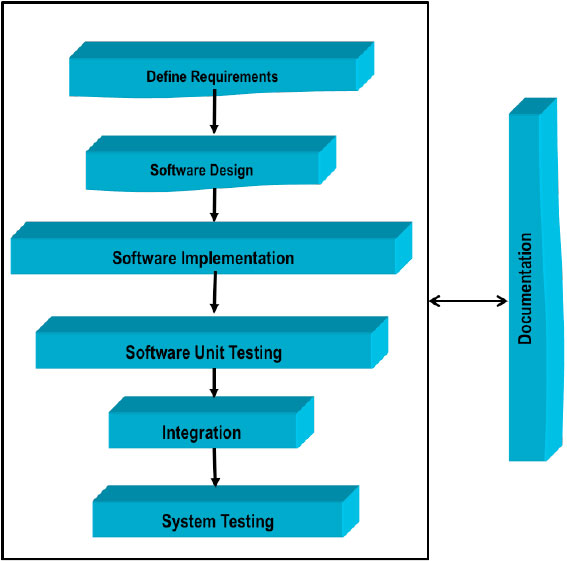 Software-Engineering-graphic